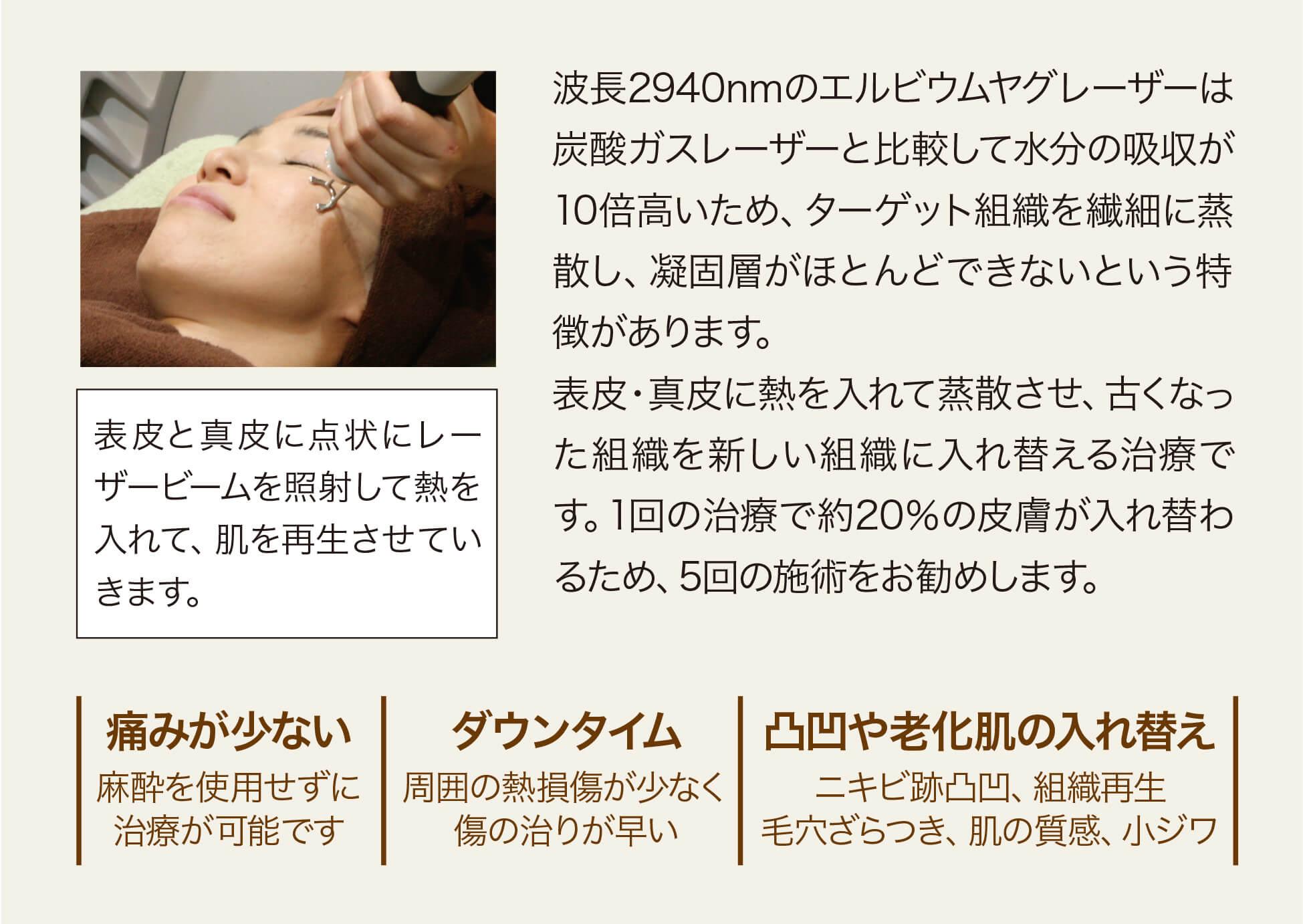 古い肌を新しい肌に入れ替えるEr:YAGフラクショナル