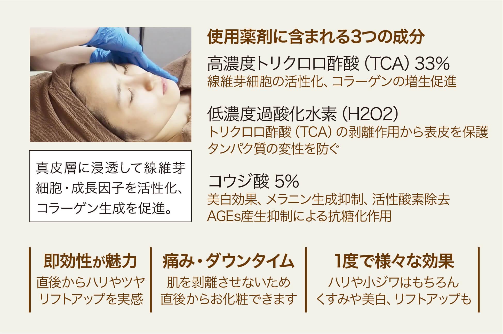 ピンッとハリ実感のコラーゲン再生治療コラーゲンマッサージピール